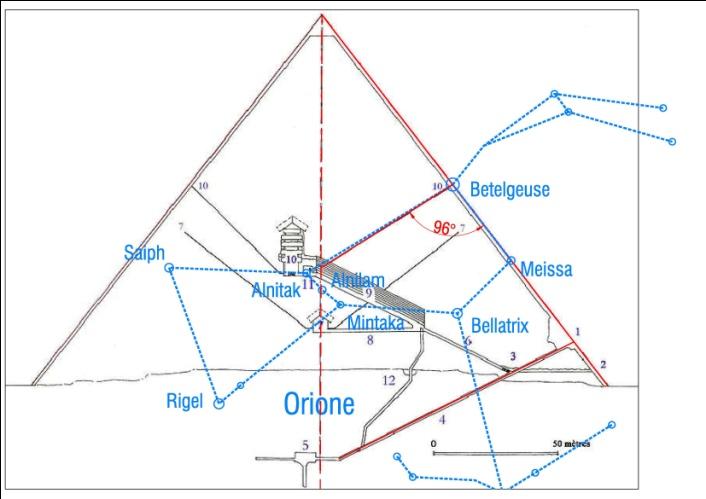 C:\Users\Utente\Pictures\2000.egizi e paleolitico\1.egizi piramidi giza e varie\1.piramid'orione3\cheope\sovrapposizioni quasi esatte\33-Percorso ascendente Cheope - Orione.jpg