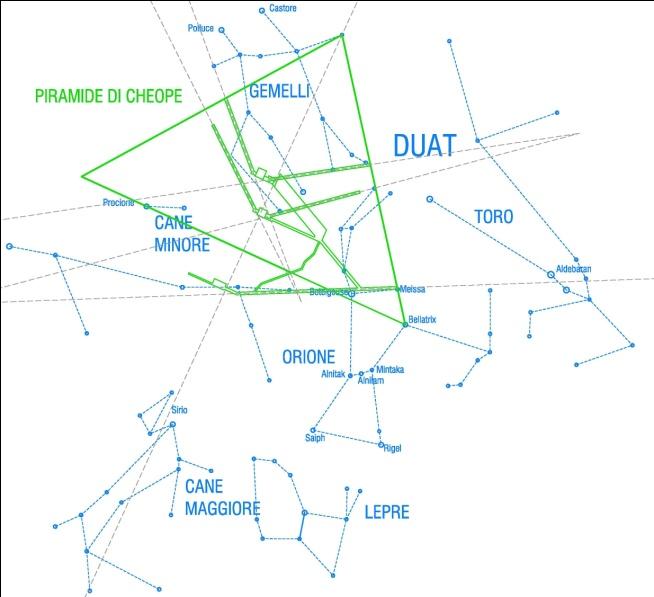 C:\Users\Utente\Pictures\2000.egizi e paleolitico\1.egizi piramidi giza e varie\1.piramid'orione3\cheope\6c.Duat e Cheope.jpg