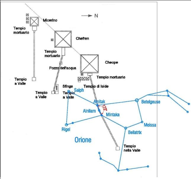 C:\Users\Utente\Pictures\2000.egizi e paleolitico\1.egizi piramidi giza e varie\1.piramid'orione3\cheope\11 feb_3 Giza Orione angolo 172.jpg