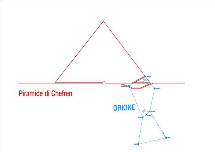 C:\Users\Utente\Pictures\2000.egizi e paleolitico\1.egizi piramidi giza e varie\1.piramid'orione3\chefren\1.Orione Chefren.jpg