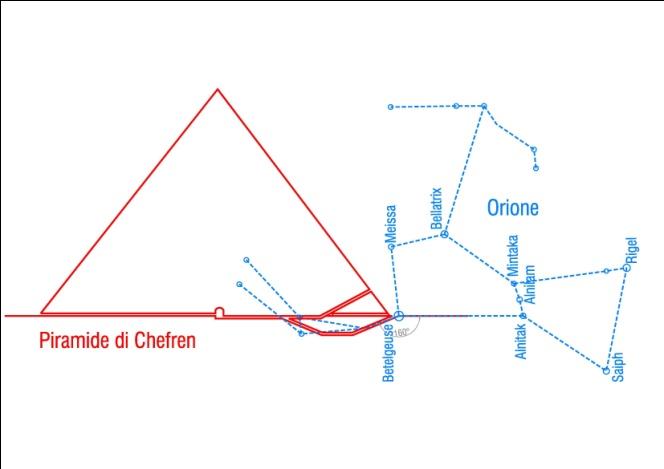 C:\Users\Utente\Pictures\2000.egizi e paleolitico\1.egizi piramidi giza e varie\1.piramid'orione3\chefren\1a-Condotti inferiori Chefren e braccio Orione (angolo gemello).jpg