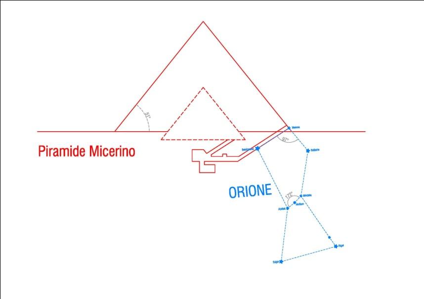C:\Users\Utente\Pictures\2000.egizi e paleolitico\1.egizi piramidi giza e varie\1.piramid'orione3\piramide micerino\10.Orione Micerino.jpg