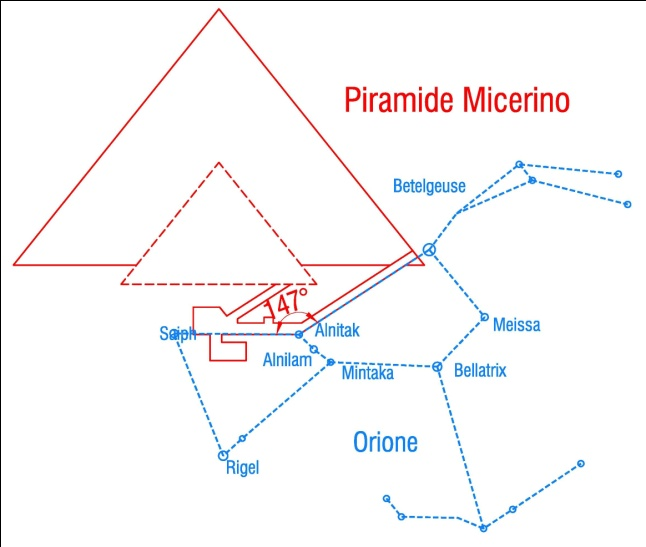 C:\Users\Utente\Pictures\2000.egizi e paleolitico\1.egizi piramidi giza e varie\1.piramid'orione3\piramide micerino\32-Micerino-fianco Orione.jpg