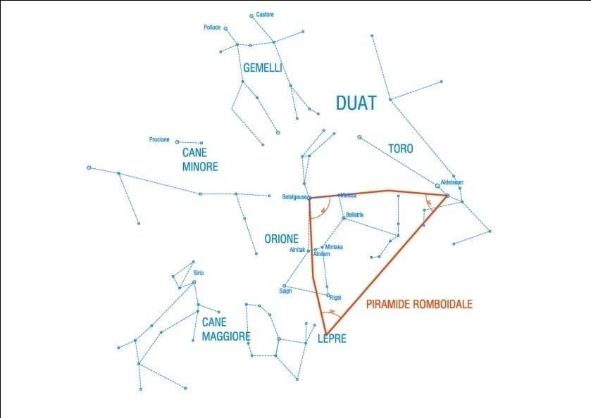 C:\Users\Utente\Pictures\2000.egizi e paleolitico\1.egizi piramidi giza e varie\1.piramid'orione3\piramide romboidale\8.Duat Romboidale.jpg
