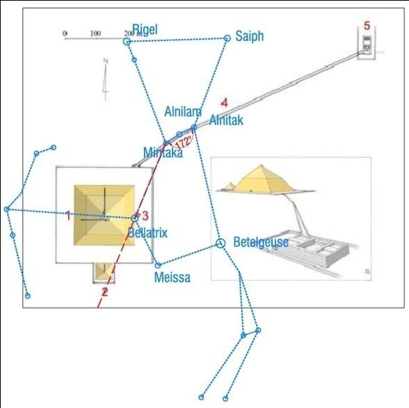 C:\Users\Utente\Pictures\2000.egizi e paleolitico\1.egizi piramidi giza e varie\1.piramid'orione3\piramide romboidale\17-strada da P.Romboidale - Cintura Orione (modificato).jpg