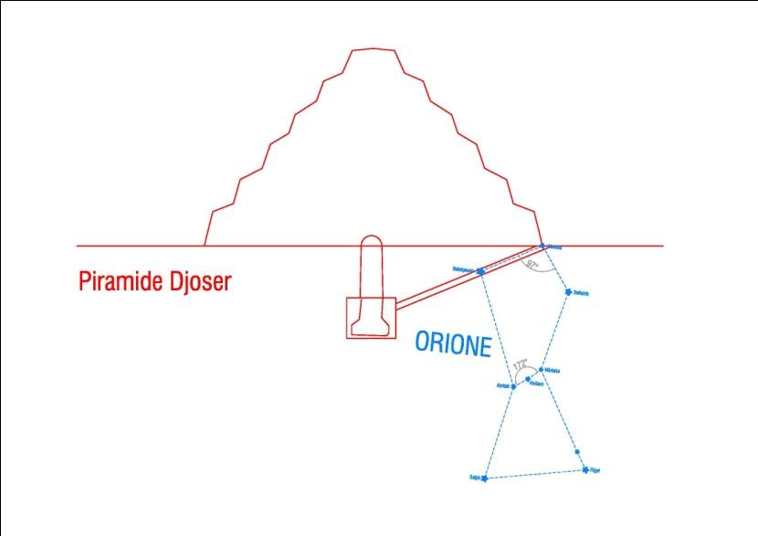 C:\Users\Utente\Pictures\2000.egizi e paleolitico\1.egizi piramidi giza e varie\1.piramid'orione3\3.Orione Djoser.jpg