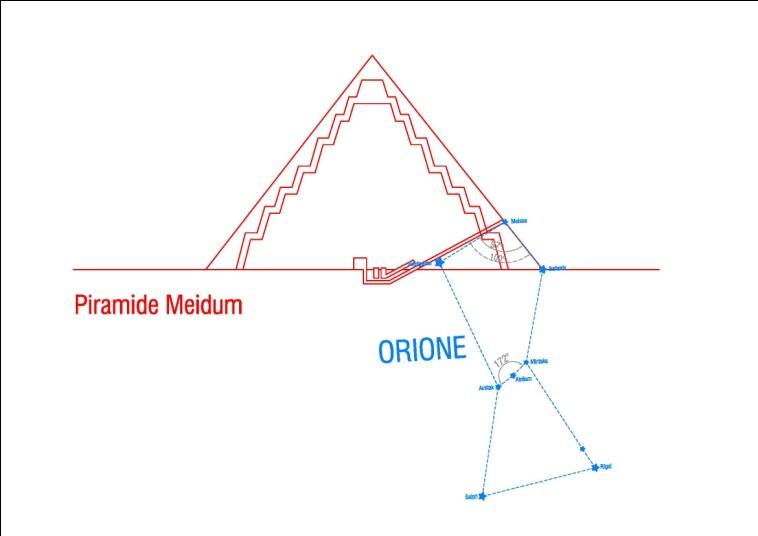 C:\Users\Utente\Pictures\2000.egizi e paleolitico\1.egizi piramidi giza e varie\1.piramid'orione3\4.Orione Meidum.jpg