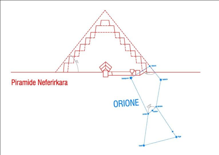 C:\Users\Utente\Pictures\2000.egizi e paleolitico\1.egizi piramidi giza e varie\1.piramid'orione3\11.Orione Neferirkara.jpg