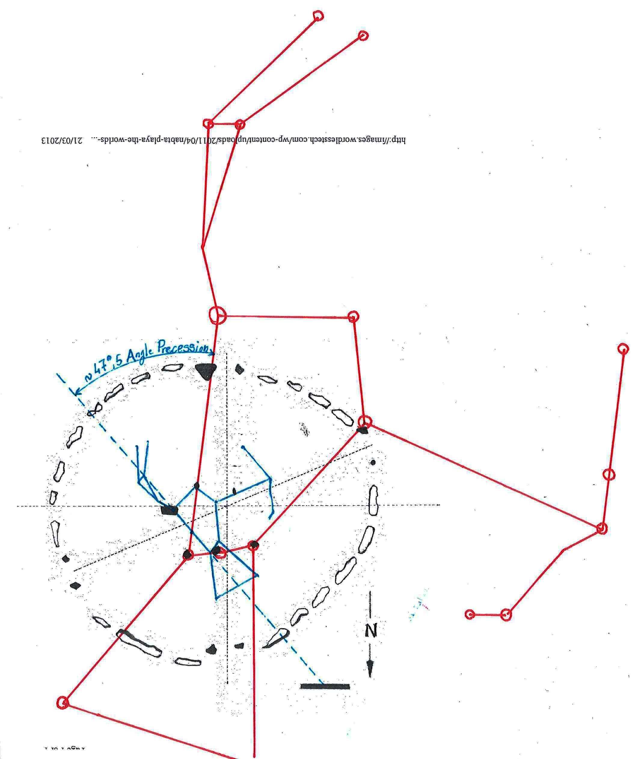 C:\Users\Utente\Pictures\1. Nuovo Articolo Antika English Version Tanghi Lontani\Antika English Version\gallery con aggiunte\precession\Precession Cycle into the Nabta Playa Stone Circle 1.jpg