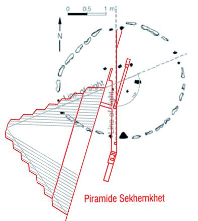 C:\Users\Utente\Pictures\2000.egizi e paleolitico\1.egizi piramidi giza e varie\1.piramid'orione3\15.Nabta Playa e P. Sekhemkhet.jpg