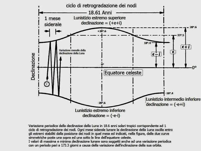 C:\Users\Utente\Pictures\1. Nuovo Articolo Antika English Version Tanghi Lontani\the snefru code part. 4\5.jpg