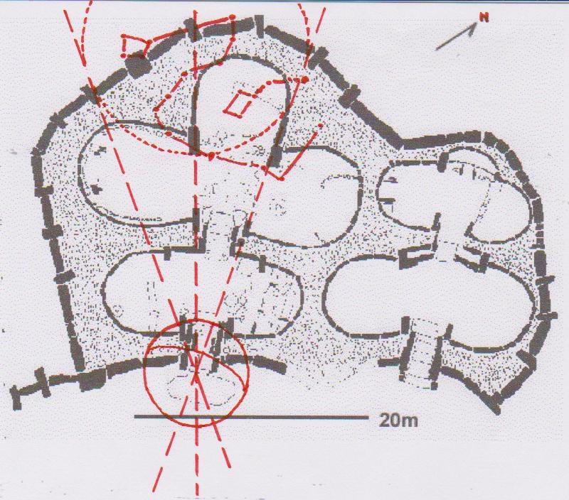 C:\Users\Utente\Pictures\1. The Snefru Code Portale\1. The Snefru Gallery\precession\Ggantija-precession.jpg