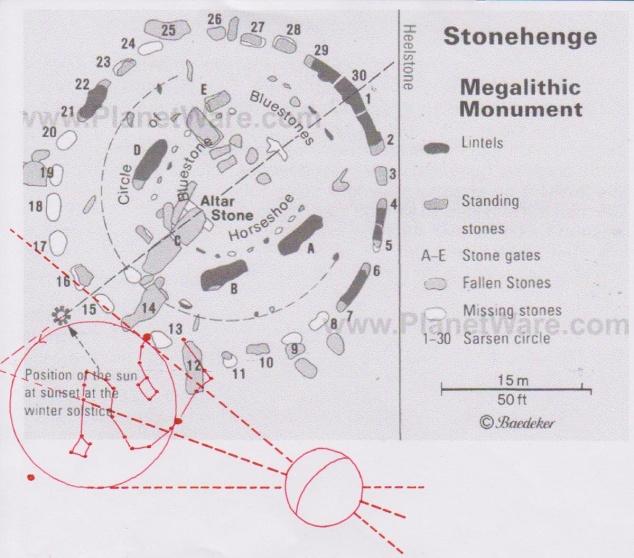 C:\Users\Utente\Downloads\stonehenge\stonehenge-precession.jpg
