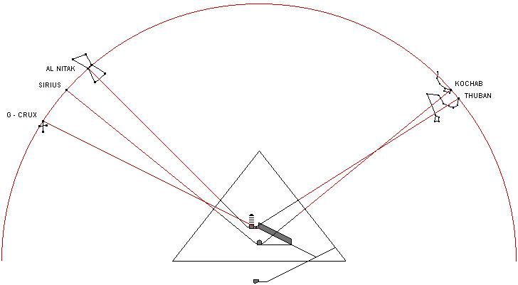C:\Users\Utente\Pictures\2000.egizi e paleolitico\1.egizi piramidi giza e varie\piramid'orione\image092[1].png